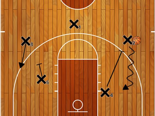 """Hammer Play"", San Antonio Spurs"