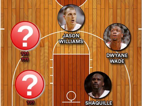 Indovina il quintetto: Miami Heat 2005-06