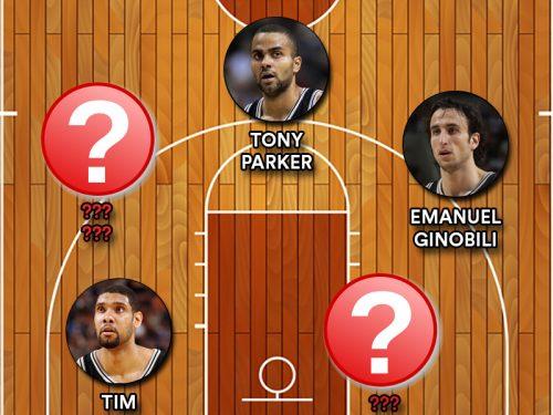 Indovina il quintetto: San Antonio Spurs 2004-05