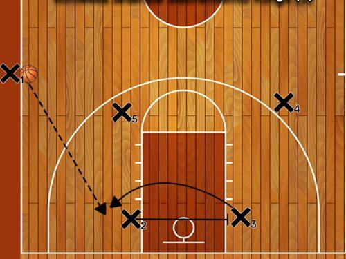 Last shot plays: rimessa laterale Sacramento Kings (coach Luke Walton)