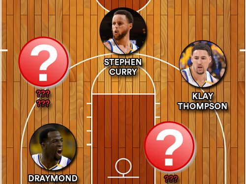 Indovina il quintetto: Golden State Warriors 2016-17