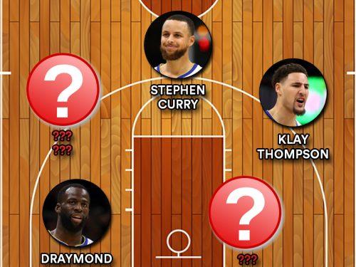 Indovina il quintetto: Golden State Warriors 2017-18