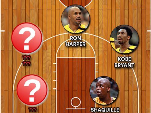 Indovina il quintetto: Los Angeles Lakers 1999-00