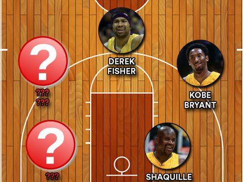 Indovina il quintetto: Los Angeles Lakers 2000-01
