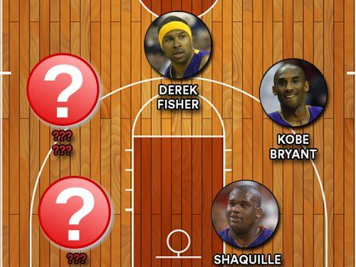 Indovina il quintetto: Los Angeles Lakers 2001-02