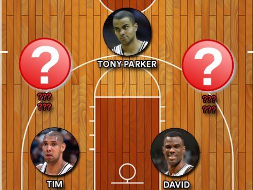 Indovina il quintetto: San Antonio Spurs 2002-03