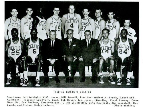 NBA, stagione 1962-63: Boston batte ancora i Lakers nell'ultimo anno di Bob Cousy